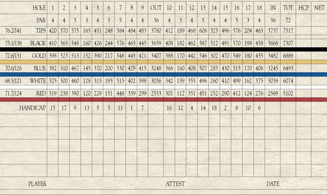 Scorecard[1]